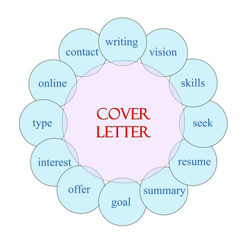 the three most important things to include in a cover letter