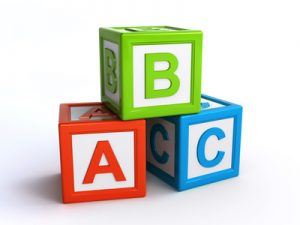 ABC's of Career Management
